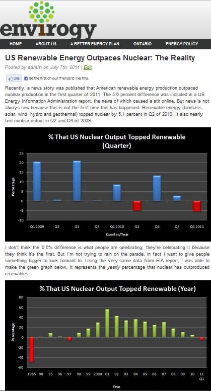 Envirogy Renewable